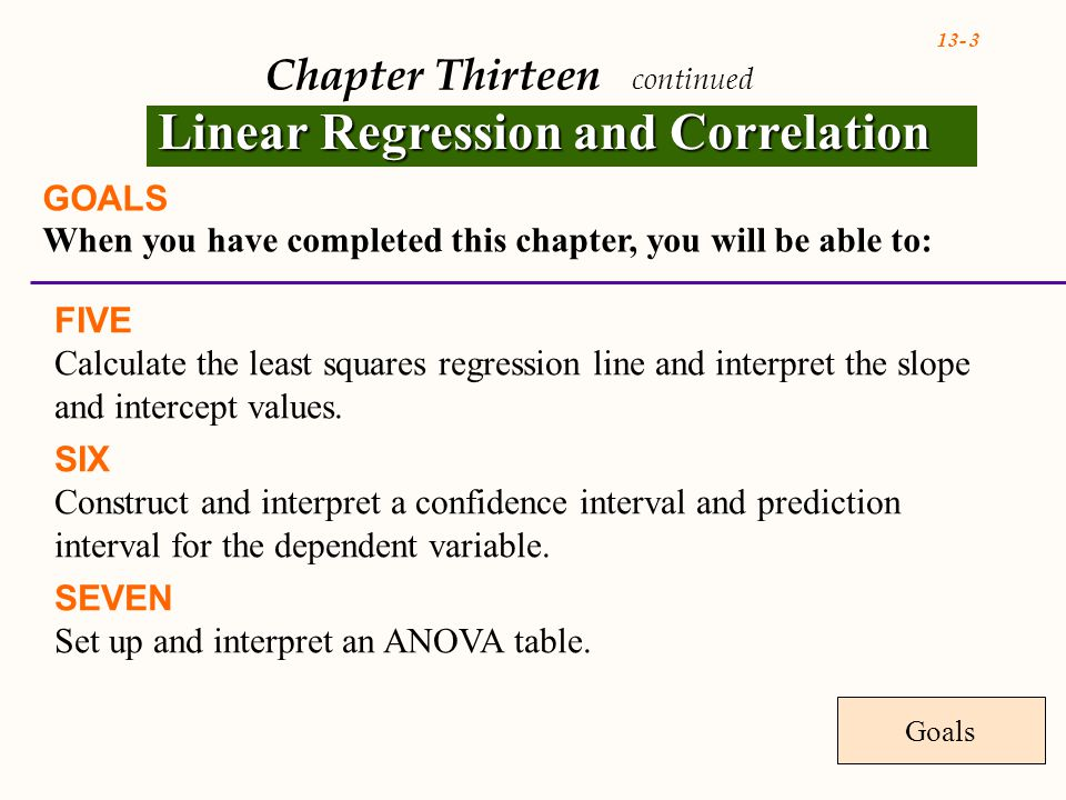 13- 3 Chapter Thirteen continued Linear Regression and Correlation GOALS When you have completed this chapter, you will be able to: FIVE Calculate the least squares regression line and interpret the slope and intercept values.