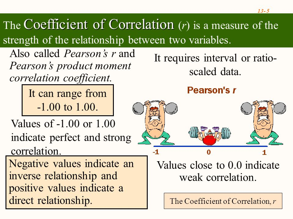 13- 5 The Coefficient of Correlation, r Negative values indicate an inverse relationship and positive values indicate a direct relationship.