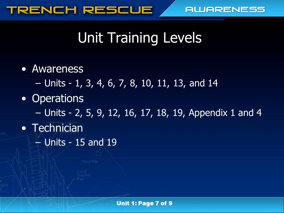Unit Training Levels Awareness –Units - 1, 3, 4, 6, 7, 8, 10, 11, 13, and 14 Operations –Units - 2, 5, 9, 12, 16, 17, 18, 19, Appendix 1 and 4 Technician –Units - 15 and 19 Unit 1: Page 7 of 9