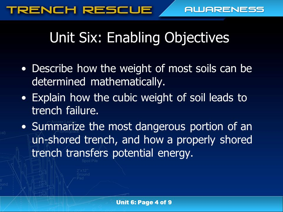 Unit Six: Enabling Objectives Describe how the weight of most soils can be determined mathematically.