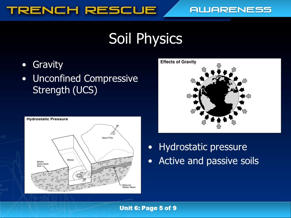 Soil Physics Gravity Unconfined Compressive Strength (UCS) Hydrostatic pressure Active and passive soils Unit 6: Page 5 of 9