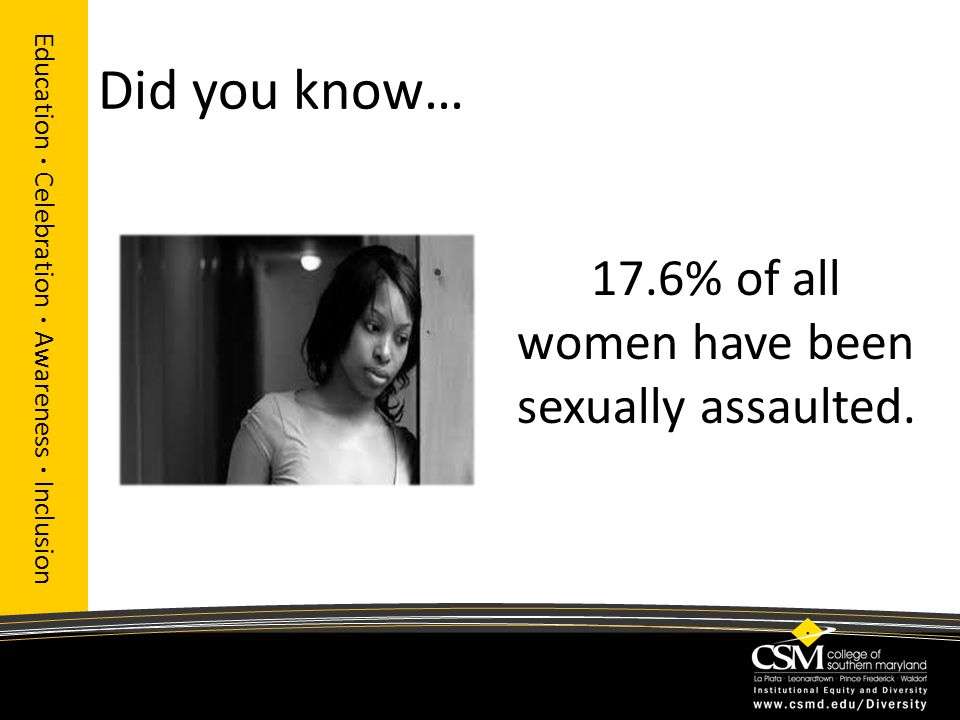 Did you know… Education · Celebration · Awareness · Inclusion 17.6% of all women have been sexually assaulted.