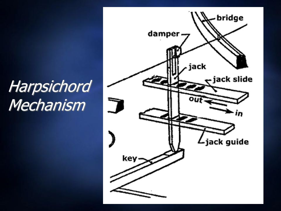 Harpsichord Mechanism