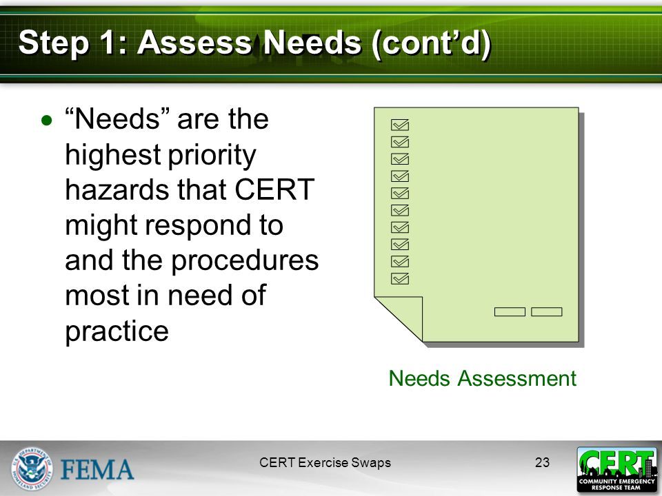 Step 1: Assess Needs (cont'd)  Needs are the highest priority hazards that CERT might respond to and the procedures most in need of practice CERT Exercise Swaps23 Needs Assessment