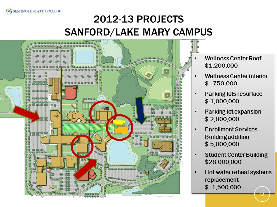 Seminole State College Of Florida Construction And Design Projects