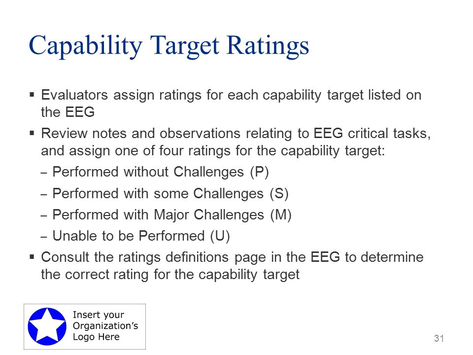 Capability Target Ratings  Evaluators assign ratings for each capability target listed on the EEG  Review notes and observations relating to EEG critical tasks, and assign one of four ratings for the capability target: ‒ Performed without Challenges (P) ‒ Performed with some Challenges (S) ‒ Performed with Major Challenges (M) ‒ Unable to be Performed (U)  Consult the ratings definitions page in the EEG to determine the correct rating for the capability target 31