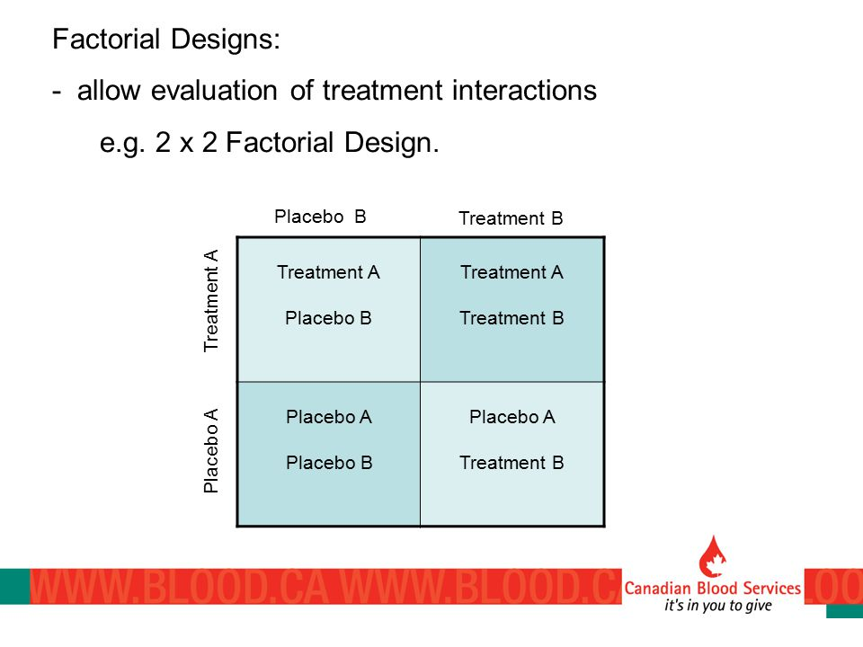 Factorial Designs: - allow evaluation of treatment interactions e.g.
