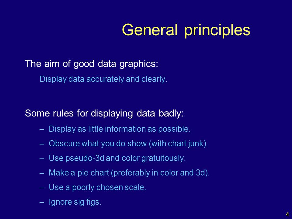 4 General principles The aim of good data graphics: Display data accurately and clearly.