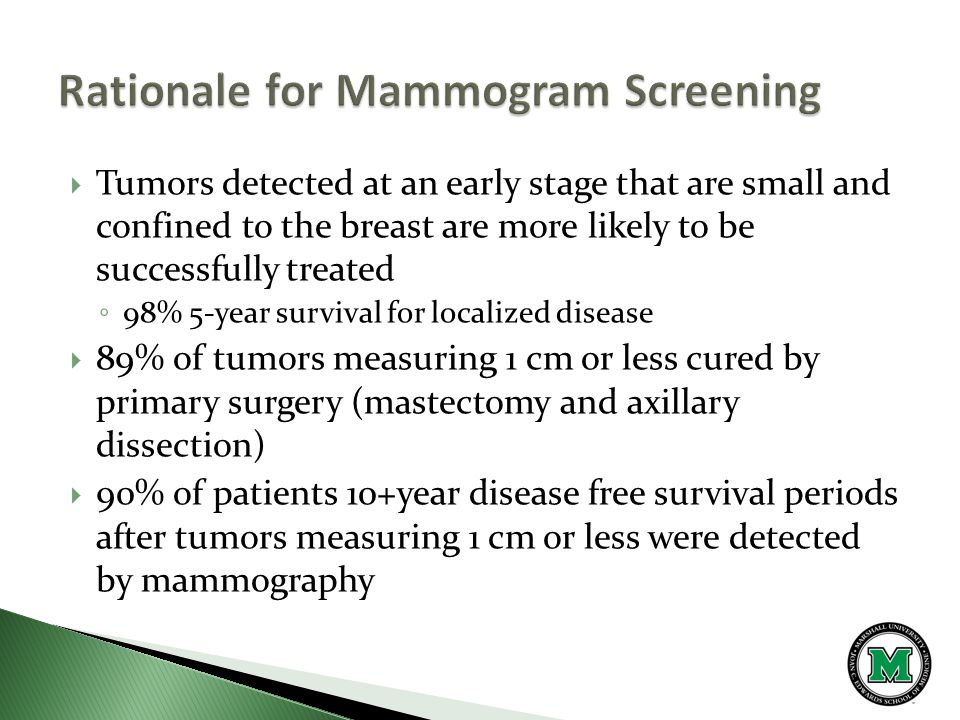  Tumors detected at an early stage that are small and confined to the breast are more likely to be successfully treated ◦ 98% 5-year survival for localized disease  89% of tumors measuring 1 cm or less cured by primary surgery (mastectomy and axillary dissection)  90% of patients 10+year disease free survival periods after tumors measuring 1 cm or less were detected by mammography