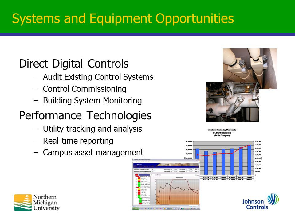 Systems and Equipment Opportunities Direct Digital Controls –Audit Existing Control Systems –Control Commissioning –Building System Monitoring Performance Technologies –Utility tracking and analysis –Real-time reporting –Campus asset management