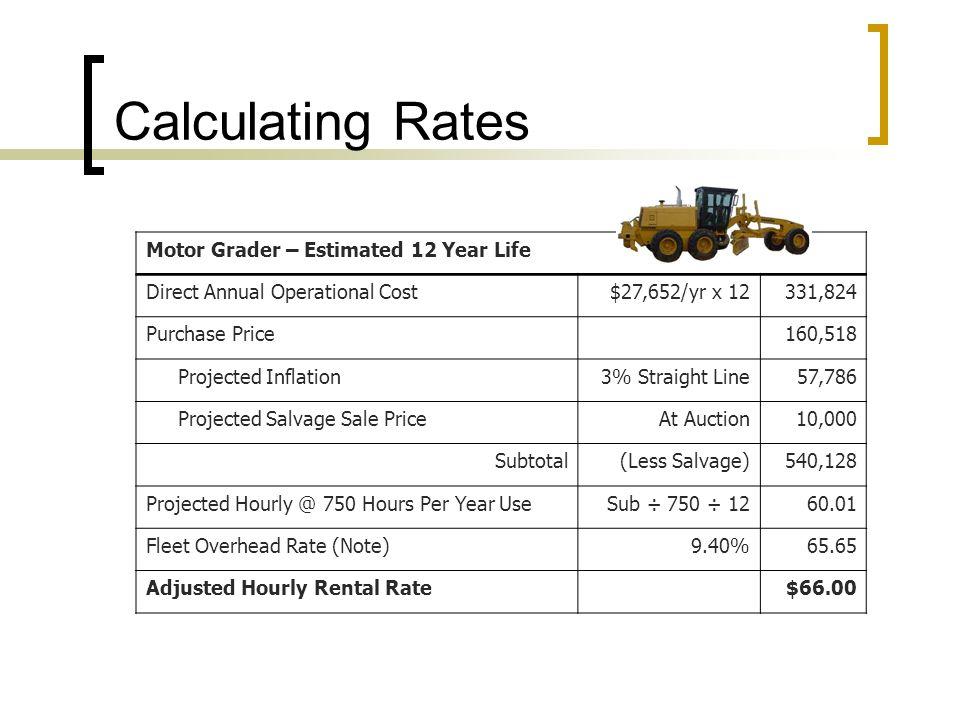 Equipment Fleet Management Maximizing your fleet performance at