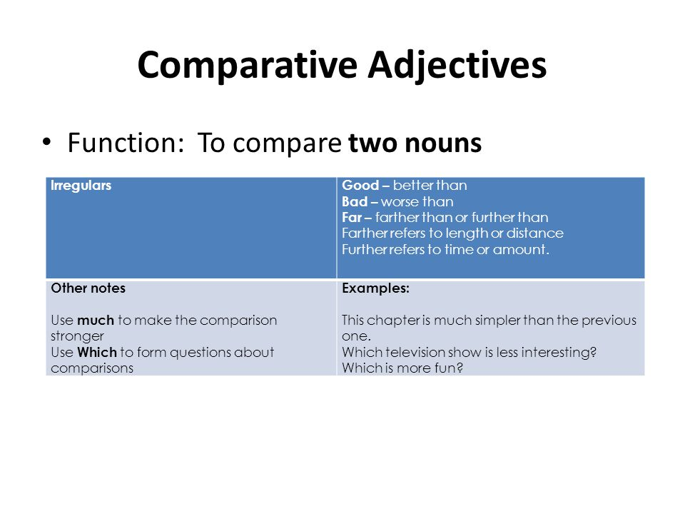 Comparative Adjectives Function: To compare two nouns IrregularsGood – better than Bad – worse than Far – farther than or further than Farther refers to length or distance Further refers to time or amount.