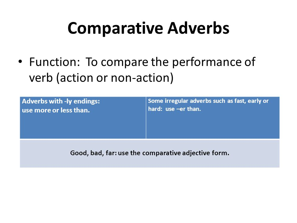 Comparative Adverbs Function: To compare the performance of verb (action or non-action) Adverbs with -ly endings: use more or less than.
