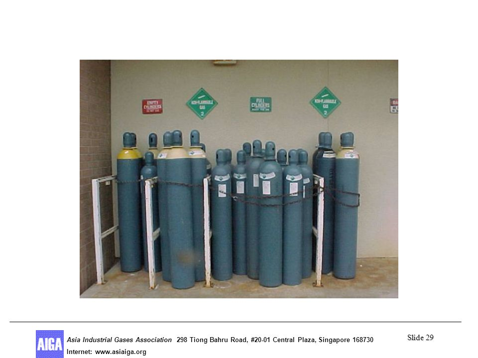 Slide 29 Asia Industrial Gases Association 298 Tiong Bahru Road, #20-01 Central Plaza, Singapore Internet: http//  Asia Industrial Gases Association 298 Tiong Bahru Road, #20-01 Central Plaza, Singapore Internet: