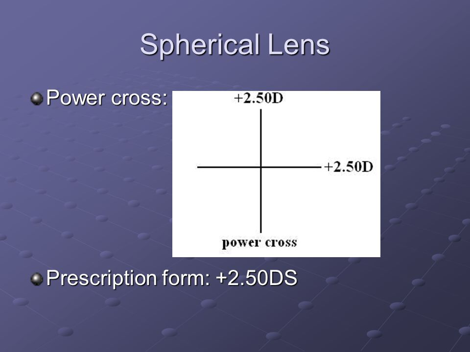 Spherical Lens Power cross: Prescription form: +2.50DS