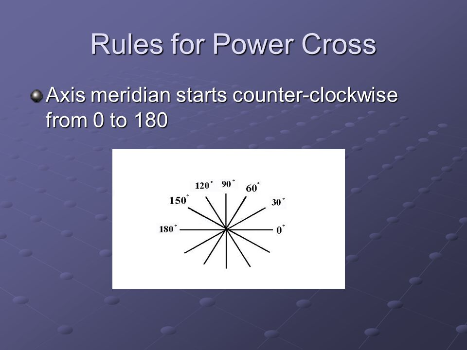 Rules for Power Cross Axis meridian starts counter-clockwise from 0 to 180