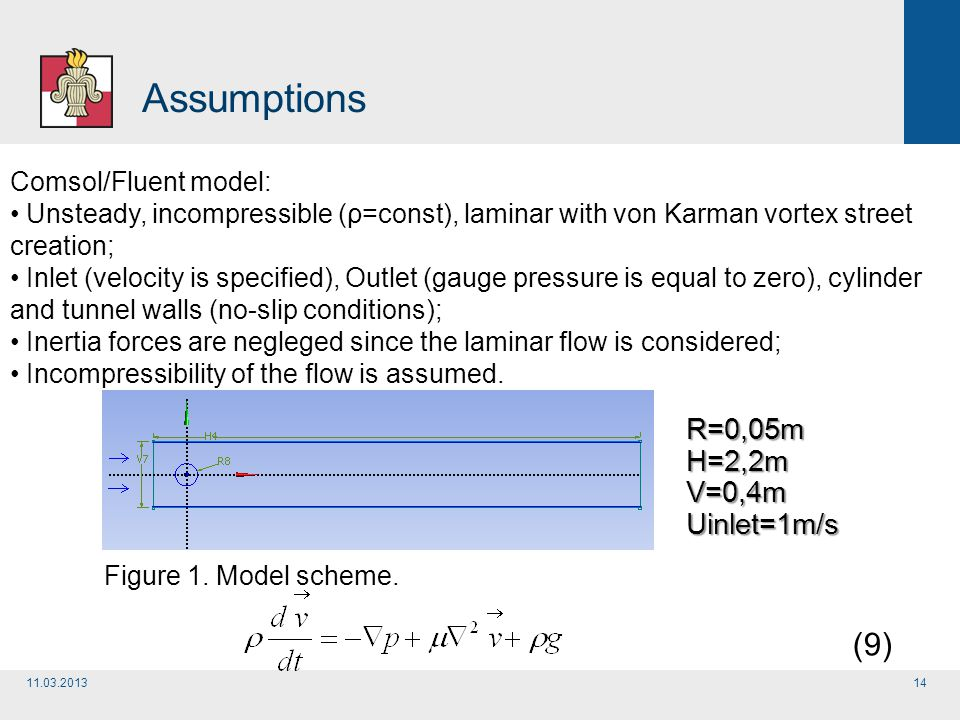 Svetlana Marmutova Laminar flow simulation around circular