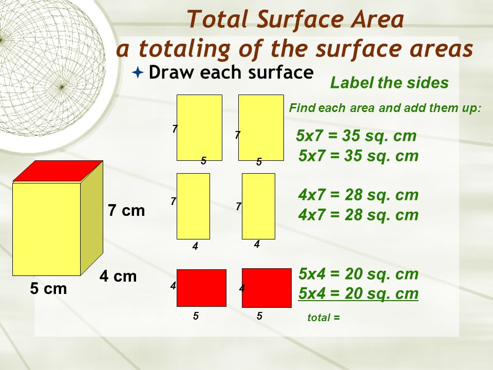 Total Surface Area a totaling of the surface areas  Draw each surface 5 cm 4 cm 7 cm Find each area and add them up: 5x7 = 35 sq.