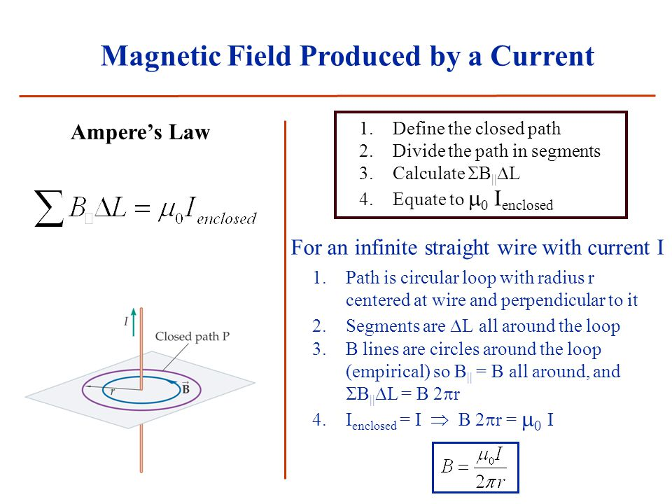 Magnetic Field Produced by a Current Ampere's Law For an infinite straight wire with current I 1.Path is circular loop with radius r centered at wire and perpendicular to it 2.Segments are  L all around the loop 3.B lines are circles around the loop (empirical) so B || = B all around, and  B ||  L = B 2  r 4.I enclosed = I  B 2  r =  0 I 1.Define the closed path 2.Divide the path in segments 3.Calculate  B ||  L 4.Equate to  0 I enclosed