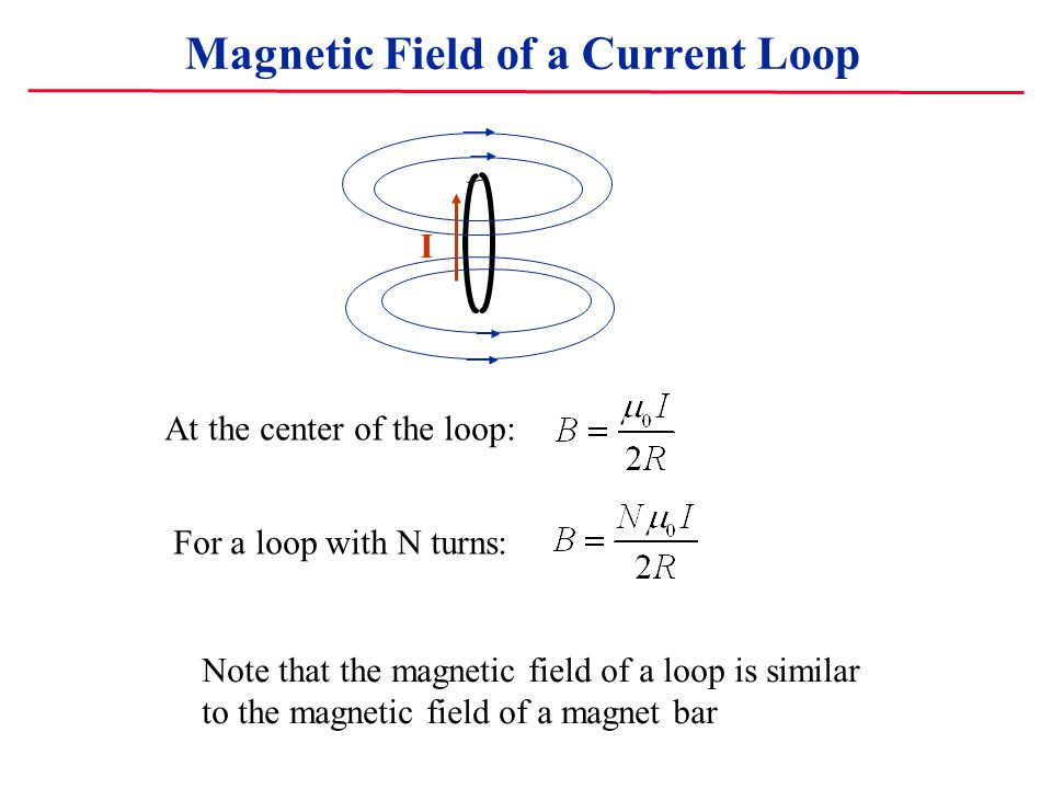 Magnetic Field of a Current Loop I At the center of the loop: For a loop with N turns: Note that the magnetic field of a loop is similar to the magnetic field of a magnet bar