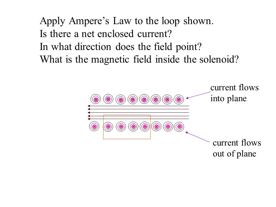 Apply Ampere's Law to the loop shown. Is there a net enclosed current.