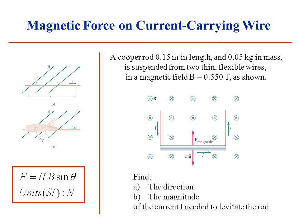 Magnetic Force on Current-Carrying Wire A cooper rod 0.15 m in length, and 0.05 kg in mass, is suspended from two thin, flexible wires, in a magnetic field B = T, as shown.