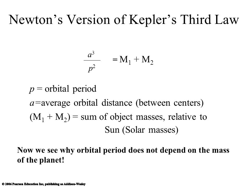 Newton's Version of Kepler's Third Law p = orbital period a=average orbital distance (between centers) (M 1 + M 2 ) = sum of object masses, relative to Sun (Solar masses) a3a3 p2p2 = M 1 + M 2 Now we see why orbital period does not depend on the mass of the planet!