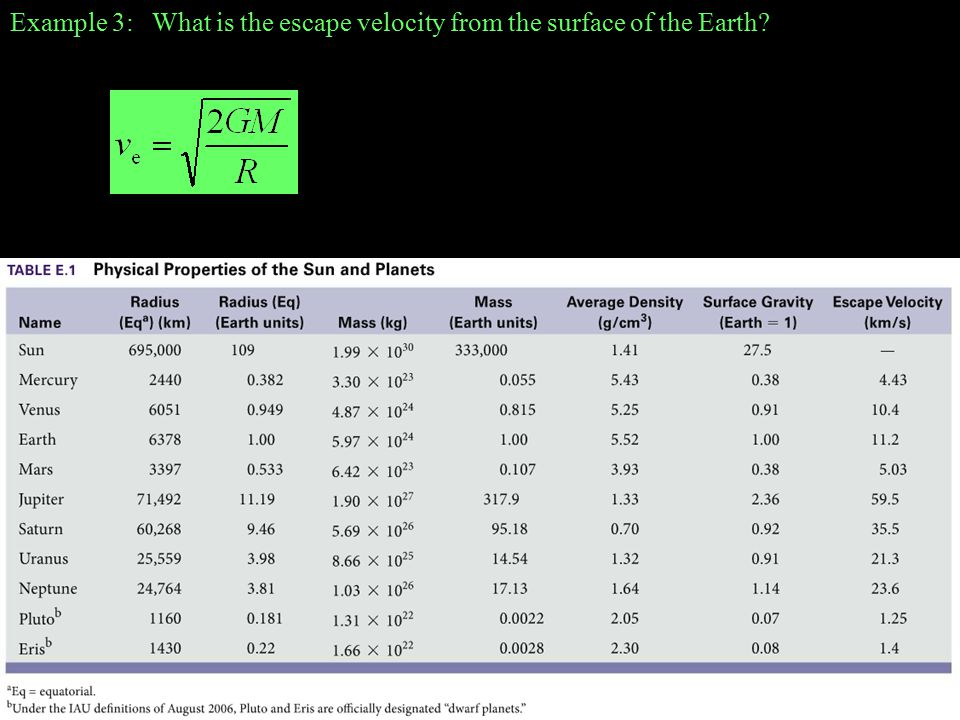 Example 3: What is the escape velocity from the surface of the Earth