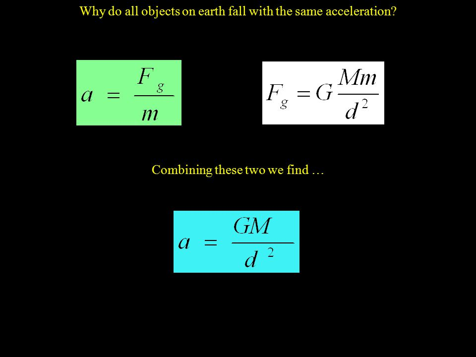 Why do all objects on earth fall with the same acceleration Combining these two we find …