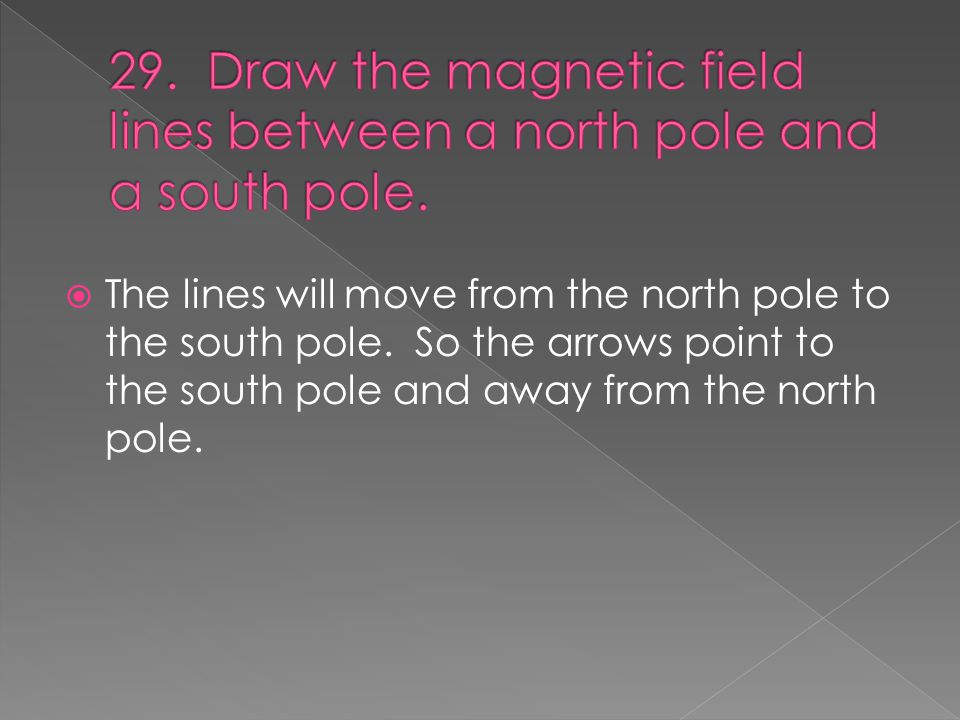  The lines will move from the north pole to the south pole.
