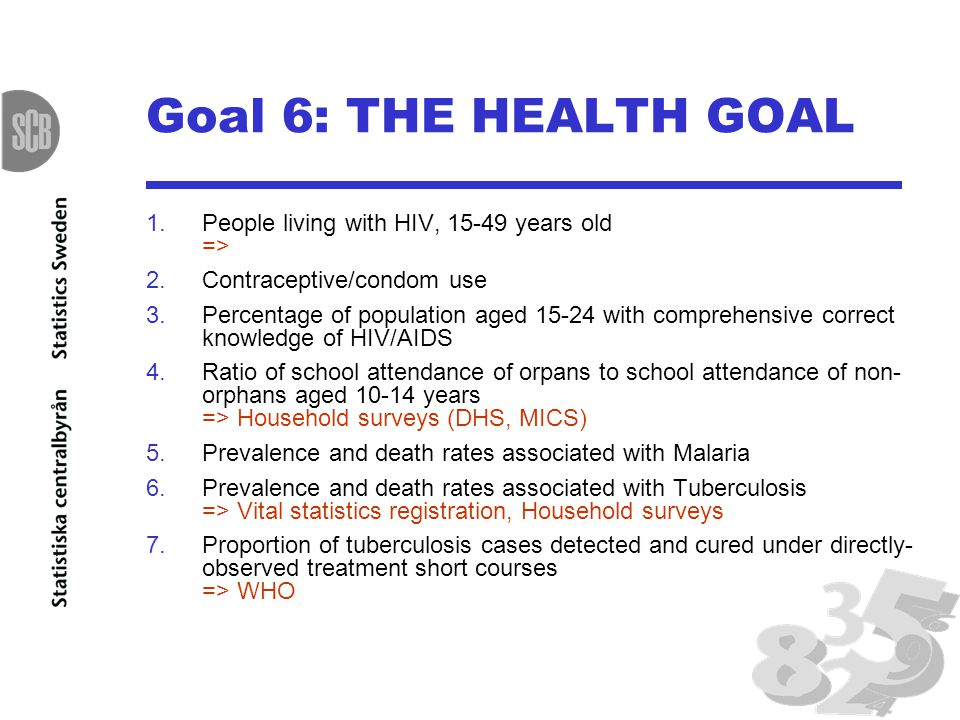 Goal 6: THE HEALTH GOAL 1.People living with HIV, years old => 2.Contraceptive/condom use 3.Percentage of population aged with comprehensive correct knowledge of HIV/AIDS 4.Ratio of school attendance of orpans to school attendance of non- orphans aged years => Household surveys (DHS, MICS) 5.Prevalence and death rates associated with Malaria 6.Prevalence and death rates associated with Tuberculosis => Vital statistics registration, Household surveys 7.Proportion of tuberculosis cases detected and cured under directly- observed treatment short courses => WHO