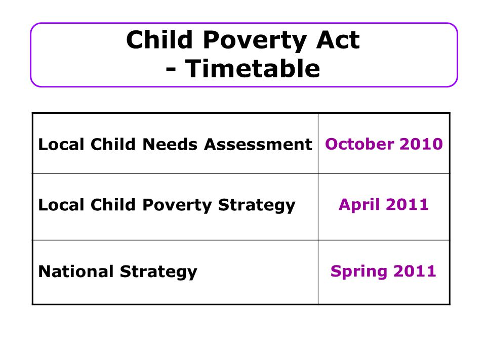 Child Poverty Act - Timetable Local Child Needs Assessment October 2010 Local Child Poverty Strategy April 2011 National Strategy Spring 2011