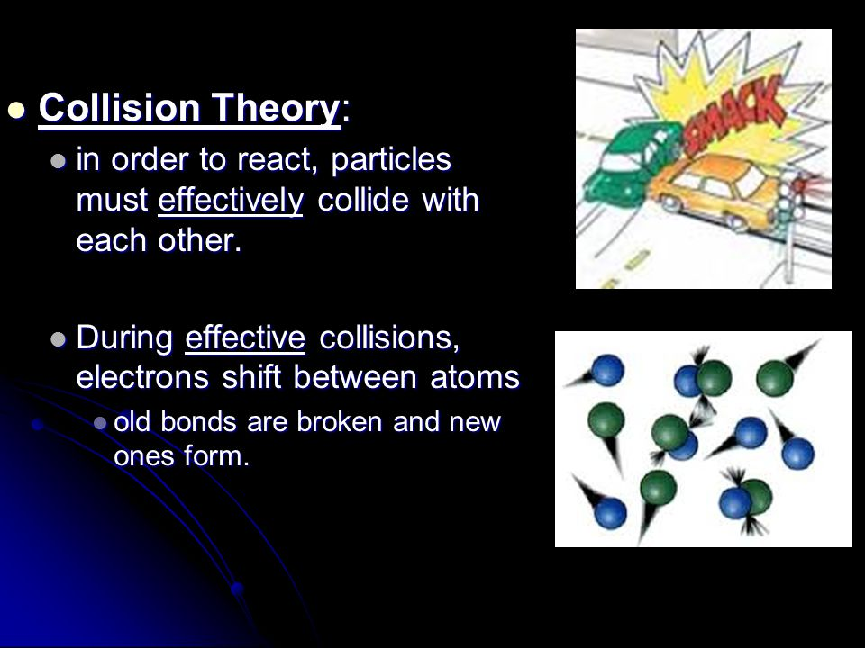 Collision Theory: Collision Theory: in order to react, particles must effectively collide with each other.