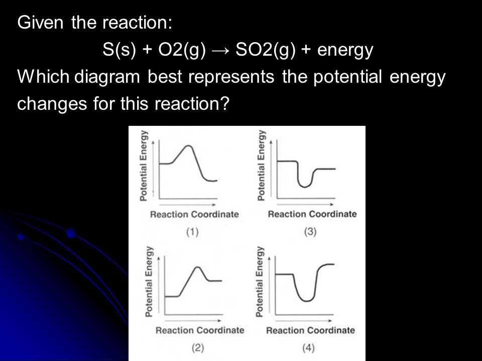 Given the reaction: S(s) + O2(g) → SO2(g) + energy Which diagram best represents the potential energy changes for this reaction