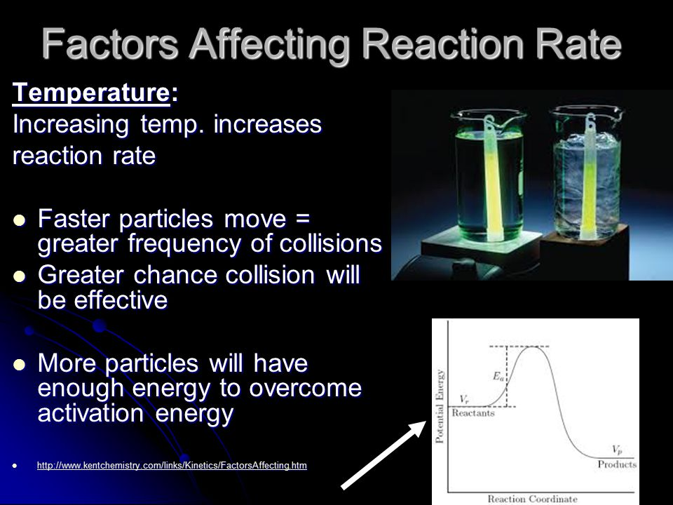 Factors Affecting Reaction Rate Temperature: Increasing temp.