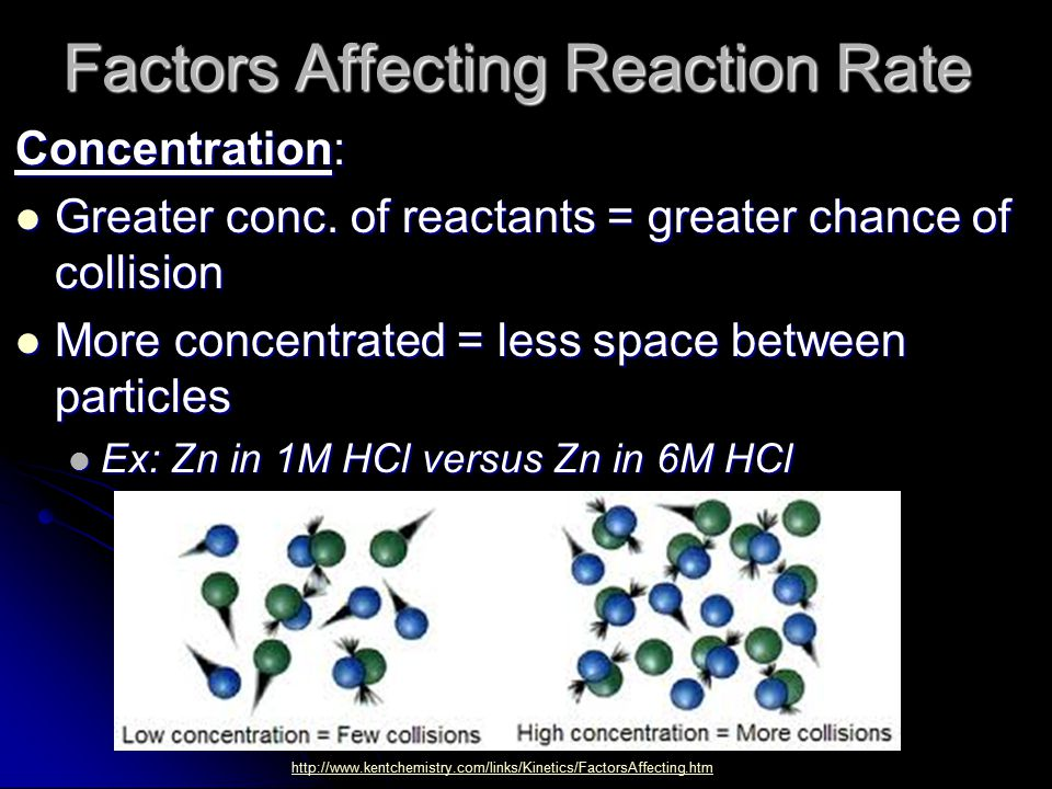 Factors Affecting Reaction Rate Concentration: Greater conc.