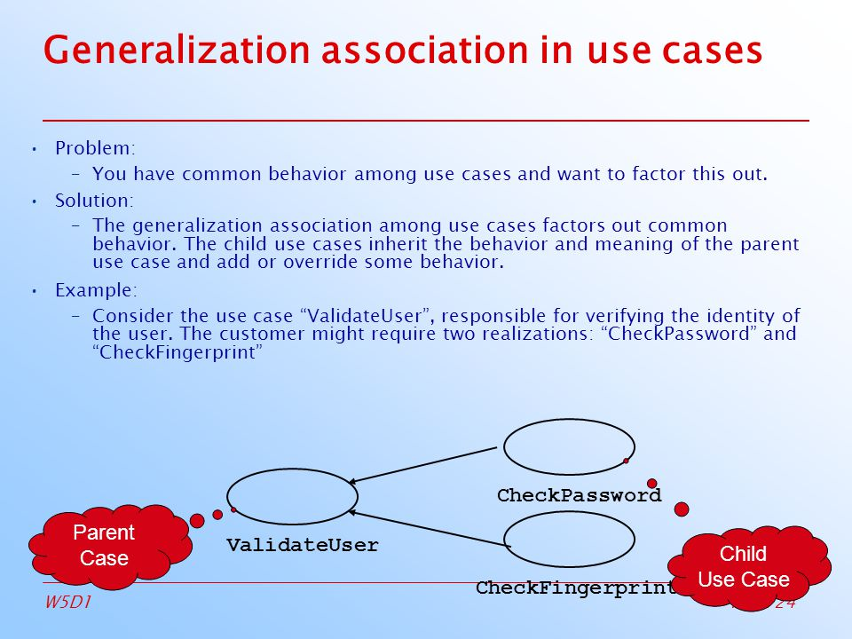 Page 24W5D1 Generalization association in use cases Problem: –You have common behavior among use cases and want to factor this out.