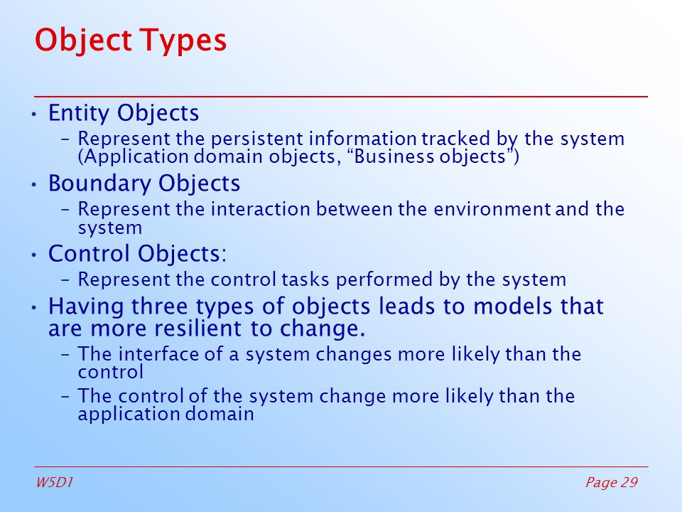 Page 29W5D1 Object Types Entity Objects –Represent the persistent information tracked by the system (Application domain objects, Business objects )‏ Boundary Objects –Represent the interaction between the environment and the system Control Objects: –Represent the control tasks performed by the system Having three types of objects leads to models that are more resilient to change.