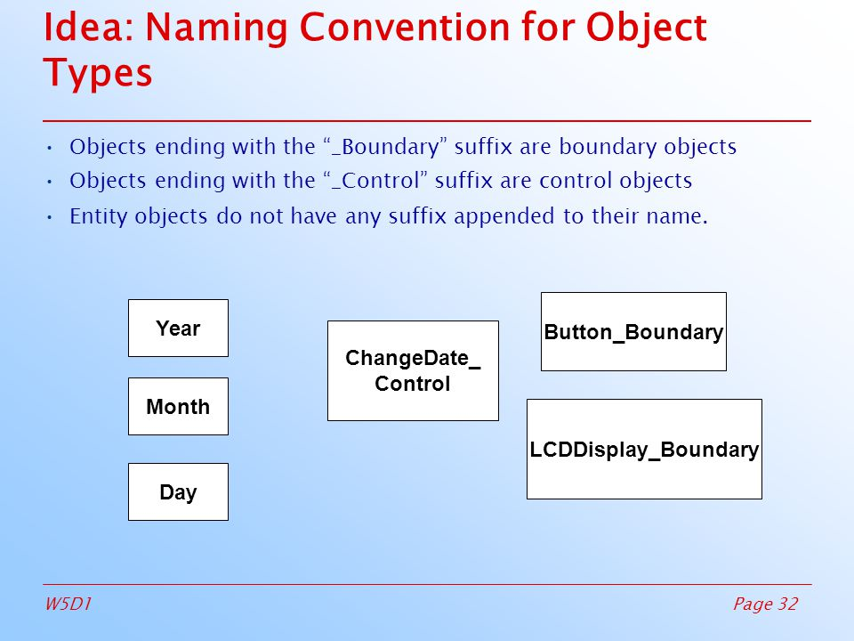 Page 32W5D1 Idea: Naming Convention for Object Types Objects ending with the _Boundary suffix are boundary objects Objects ending with the _Control suffix are control objects Entity objects do not have any suffix appended to their name.