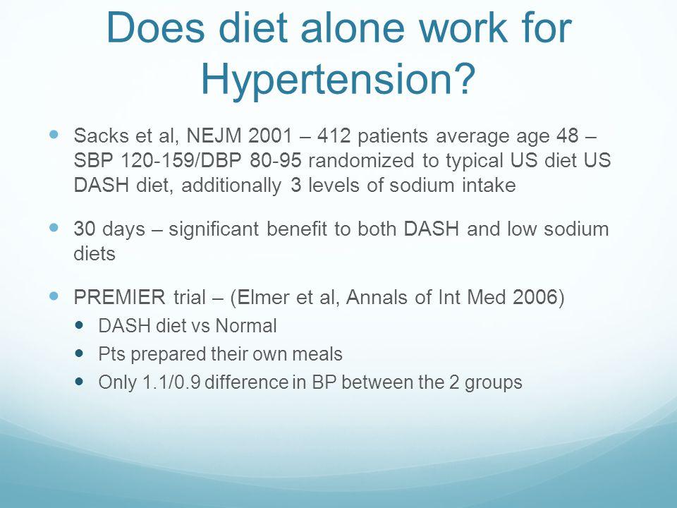 Association between Hypertension, Kidney Disease & Obesity