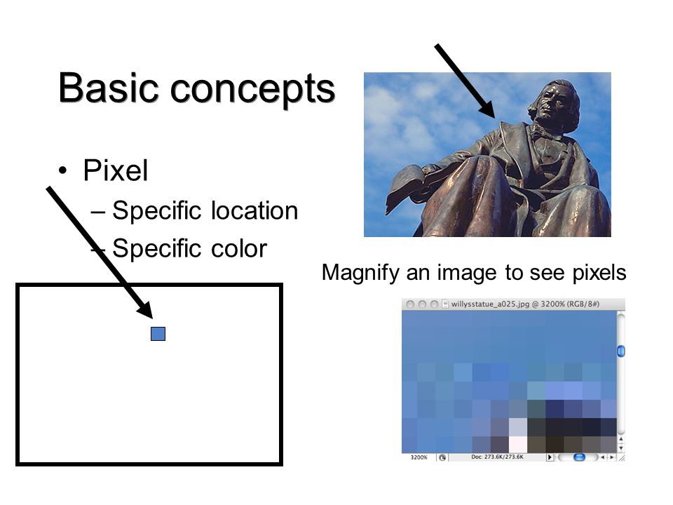 Basic concepts Pixel –Specific location –Specific color Magnify an image to see pixels