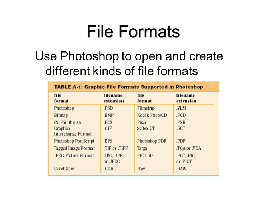 File Formats Use Photoshop to open and create different kinds of file formats