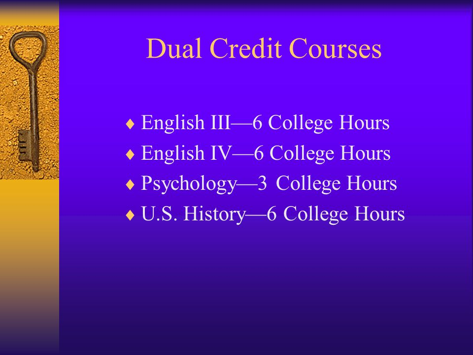 Dual Credit Courses  English III—6 College Hours  English IV—6 College Hours  Psychology—3 College Hours  U.S.