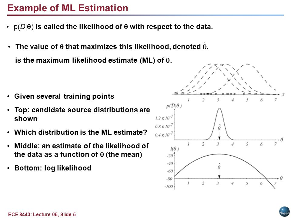 ECE 8443: Lecture 05, Slide 5 p(D|  ) is called the likelihood of  with respect to the data.