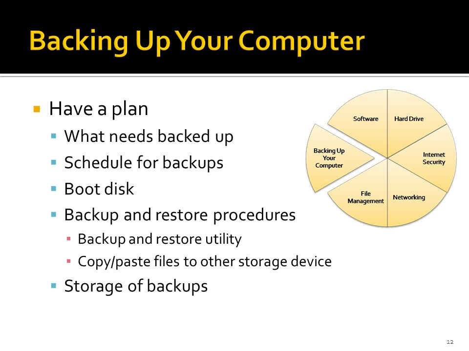  Have a plan  What needs backed up  Schedule for backups  Boot disk  Backup and restore procedures ▪ Backup and restore utility ▪ Copy/paste files to other storage device  Storage of backups 12