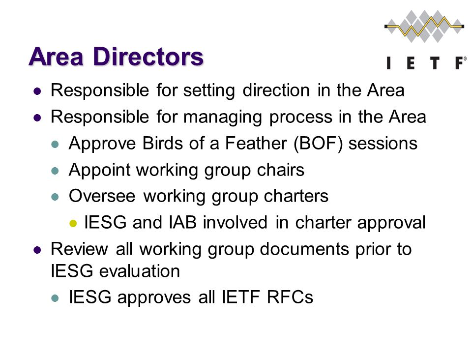 Area Directors Responsible for setting direction in the Area Responsible for managing process in the Area Approve Birds of a Feather (BOF) sessions Appoint working group chairs Oversee working group charters IESG and IAB involved in charter approval Review all working group documents prior to IESG evaluation IESG approves all IETF RFCs
