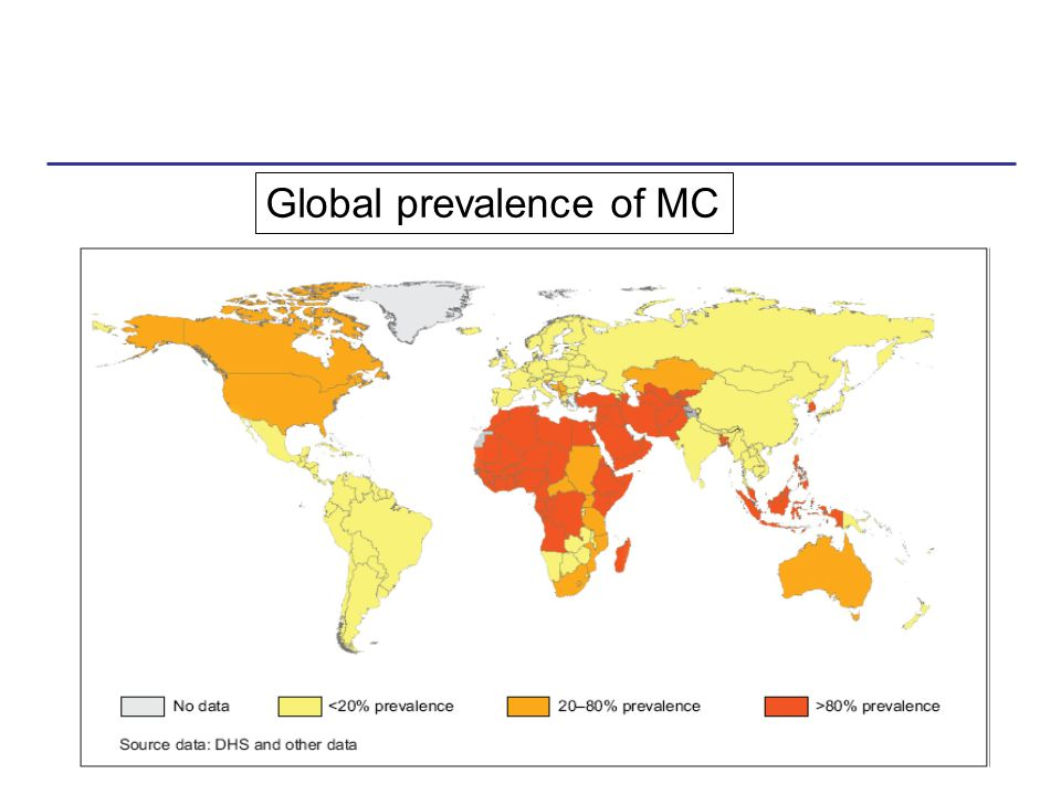 Global prevalence of MC