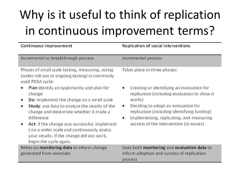 Why is it useful to think of replication in continuous improvement terms