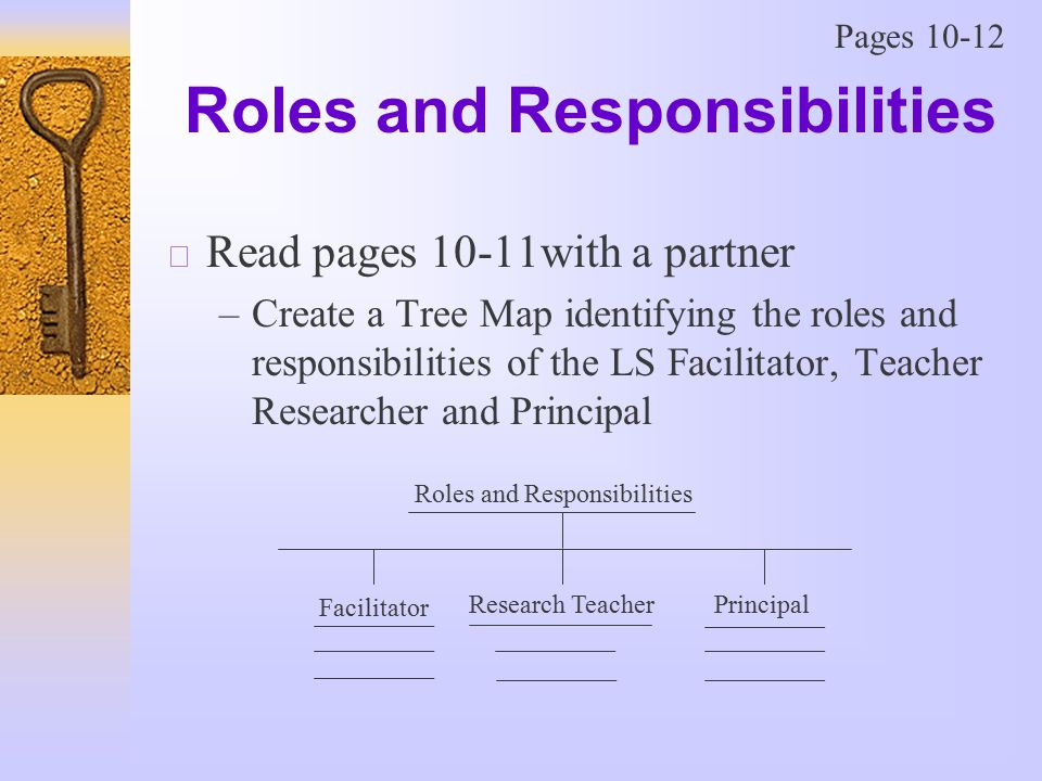 Roles and Responsibilities  Read pages 10-11with a partner –Create a Tree Map identifying the roles and responsibilities of the LS Facilitator, Teacher Researcher and Principal Roles and Responsibilities Facilitator Research TeacherPrincipal Pages 10-12