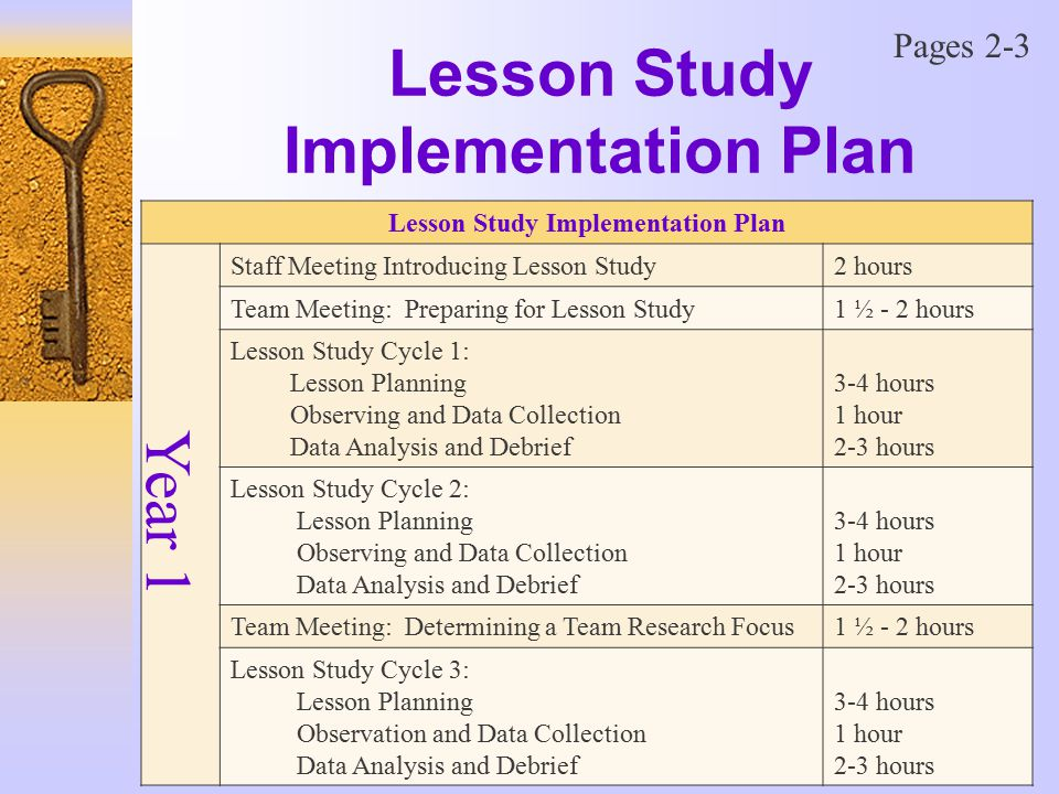 Lesson Study Implementation Plan Year 1 Staff Meeting Introducing Lesson Study2 hours Team Meeting: Preparing for Lesson Study1 ½ - 2 hours Lesson Study Cycle 1: Lesson Planning Observing and Data Collection Data Analysis and Debrief 3-4 hours 1 hour 2-3 hours Lesson Study Cycle 2: Lesson Planning Observing and Data Collection Data Analysis and Debrief 3-4 hours 1 hour 2-3 hours Team Meeting: Determining a Team Research Focus1 ½ - 2 hours Lesson Study Cycle 3: Lesson Planning Observation and Data Collection Data Analysis and Debrief 3-4 hours 1 hour 2-3 hours Pages 2-3